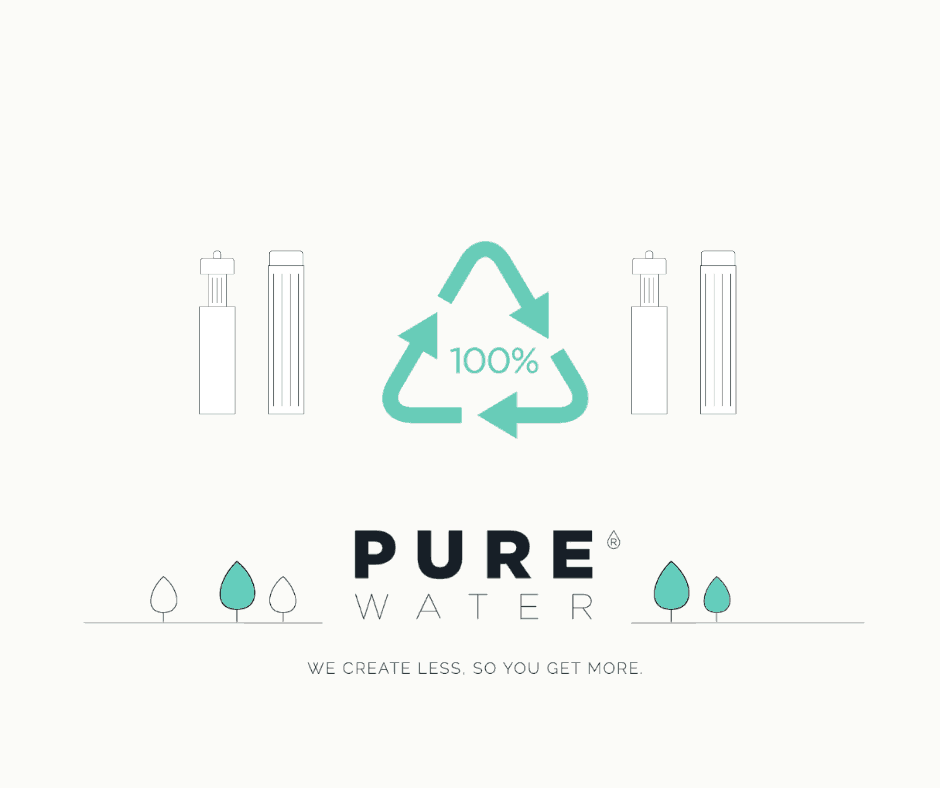 100 % resirkulerbaret vannfilter