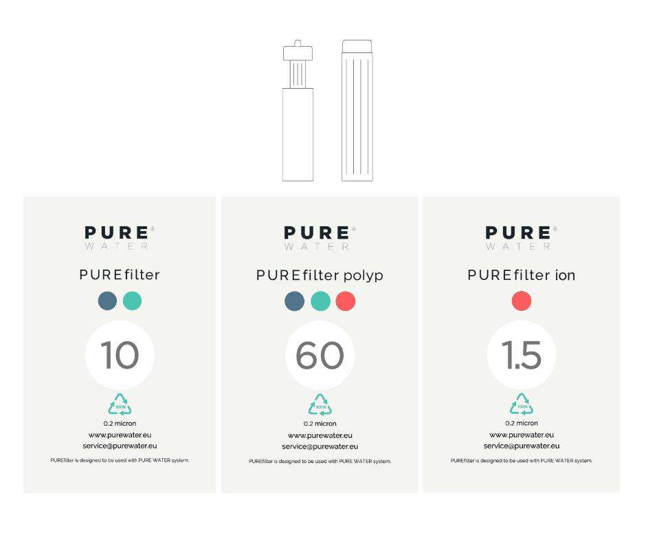 Vannfilteret kommer i tre ulike varianter