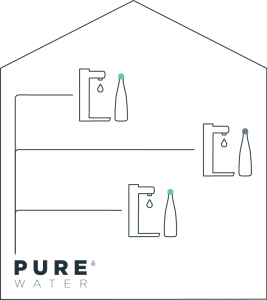 Stylized image of a house with three PURE Towers on different floors connected to a single access point
